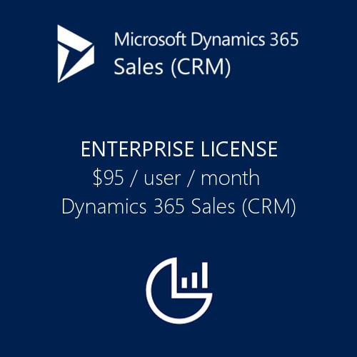 Dynamics 365 Sales (CRM) Enterprise License